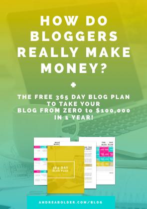 365 day blog plan