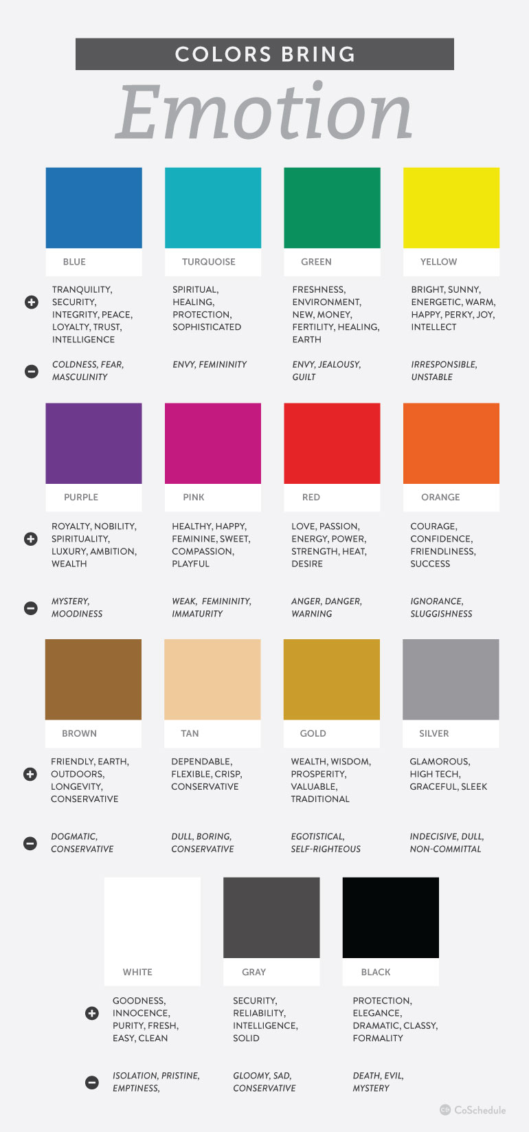 how to choose the best colors for your brand blog free template